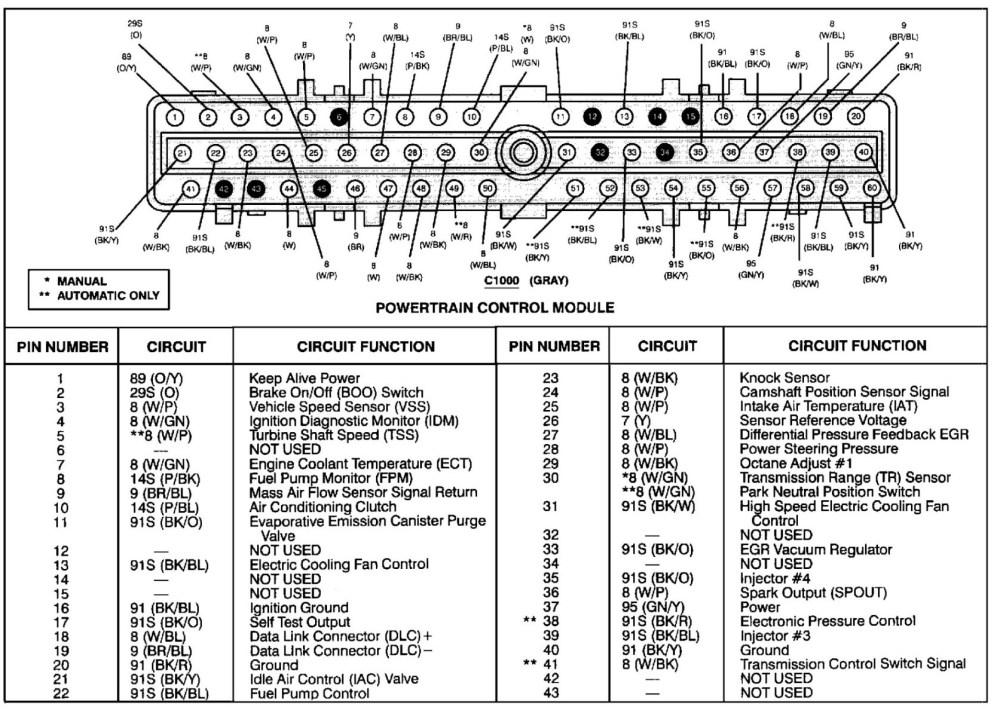 medium resolution of 2000 mercury cougar fuel pump wiring diagram explained wiring diagrams ford ranger fuel pump diagram 2000 cougar fuel pump wiring