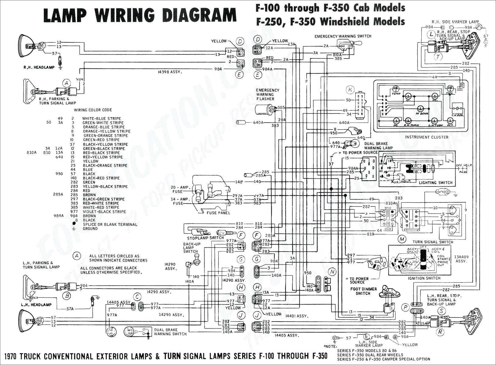 Wiring Diagram PDF: 2003 Ford Escape Fuse Diagram