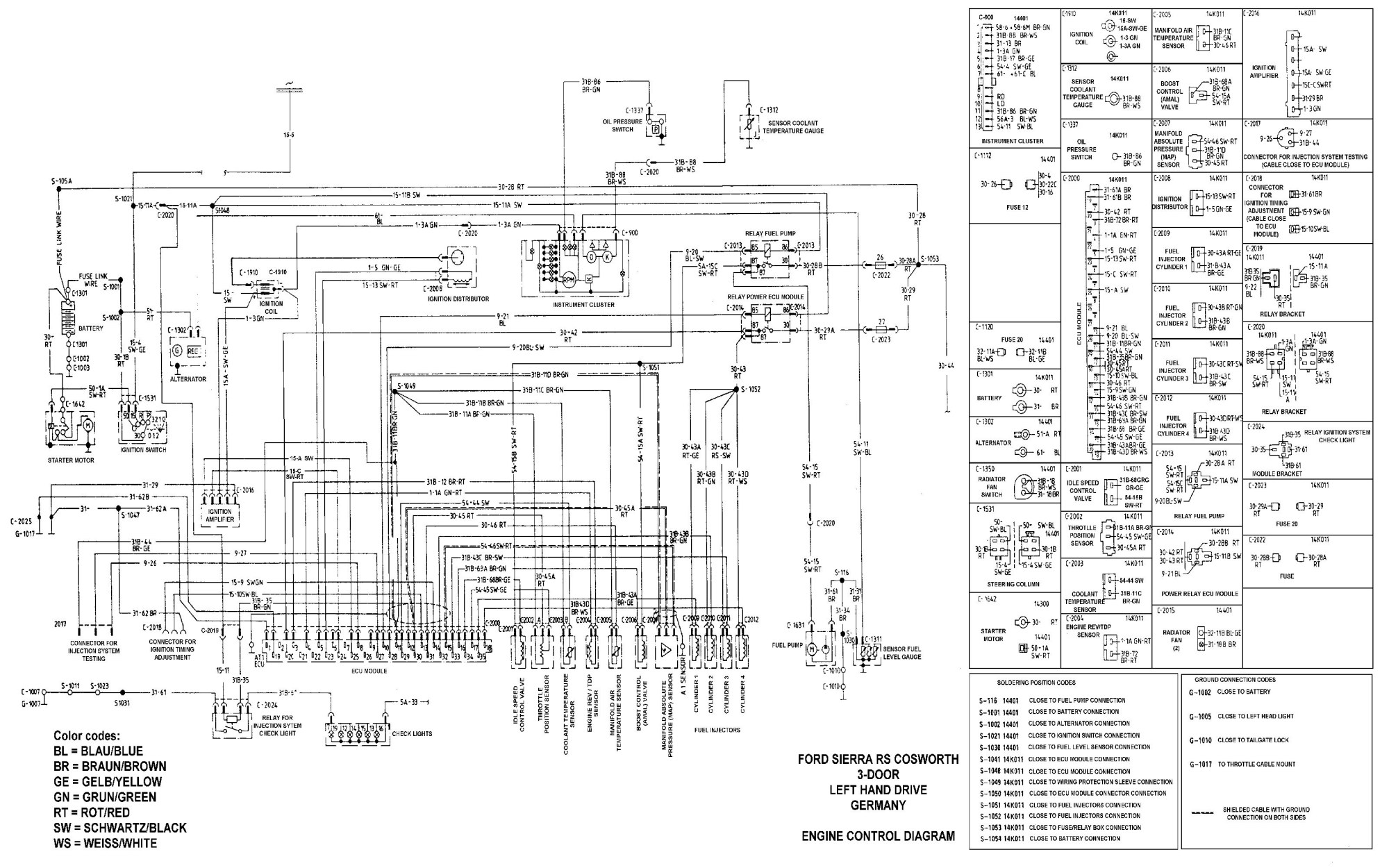 hight resolution of ford mondeo wiring diagram pdf detailed wiring diagramsford fiesta wiring diagram pdf detailed wiring diagram 95