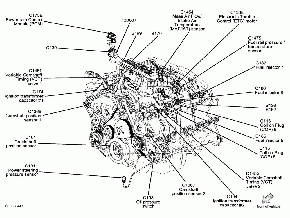 medium resolution of ford 6 8 v1 0 engine parts diagrams u2022 wiring diagram for free chevy uplander wiring schematic chevy uplander engine diagram