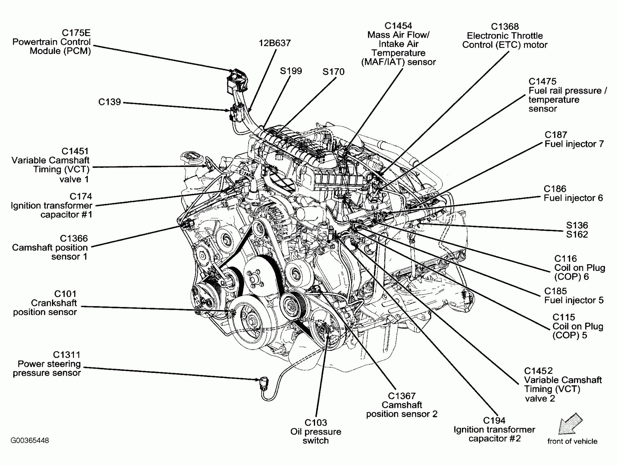 hight resolution of ford 6 8 v1 0 engine parts diagrams u2022 wiring diagram for free chevy uplander wiring schematic chevy uplander engine diagram