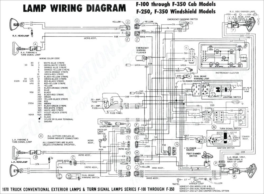 medium resolution of 99 honda civic fuse diagram wiring diagrams data base honda accord fuse box diagram 99 honda