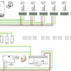 Electrical Wiring Diagram Tutorial Polaris Sportsman 500 Bulldog Car Diagrams Security