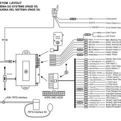 Code Alarm Wiring Diagram Hyundai 2002 Ford Focus Radio Bulldog Car Diagrams For