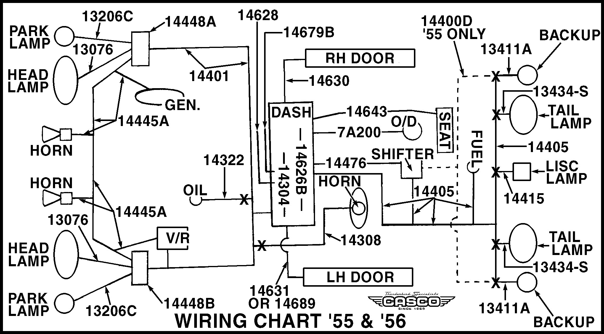 what does a wiring harness do in car