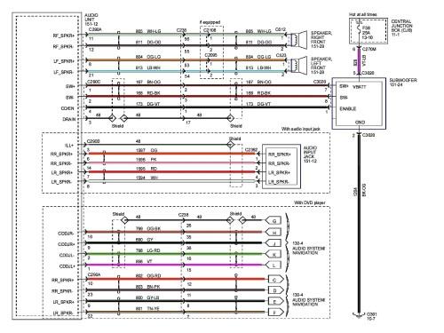 small resolution of 2003 saab 9 3 stereo wiring diagram wiring diagram third level 2004 saab 9 3 wiring harness for saab 9 3 2003