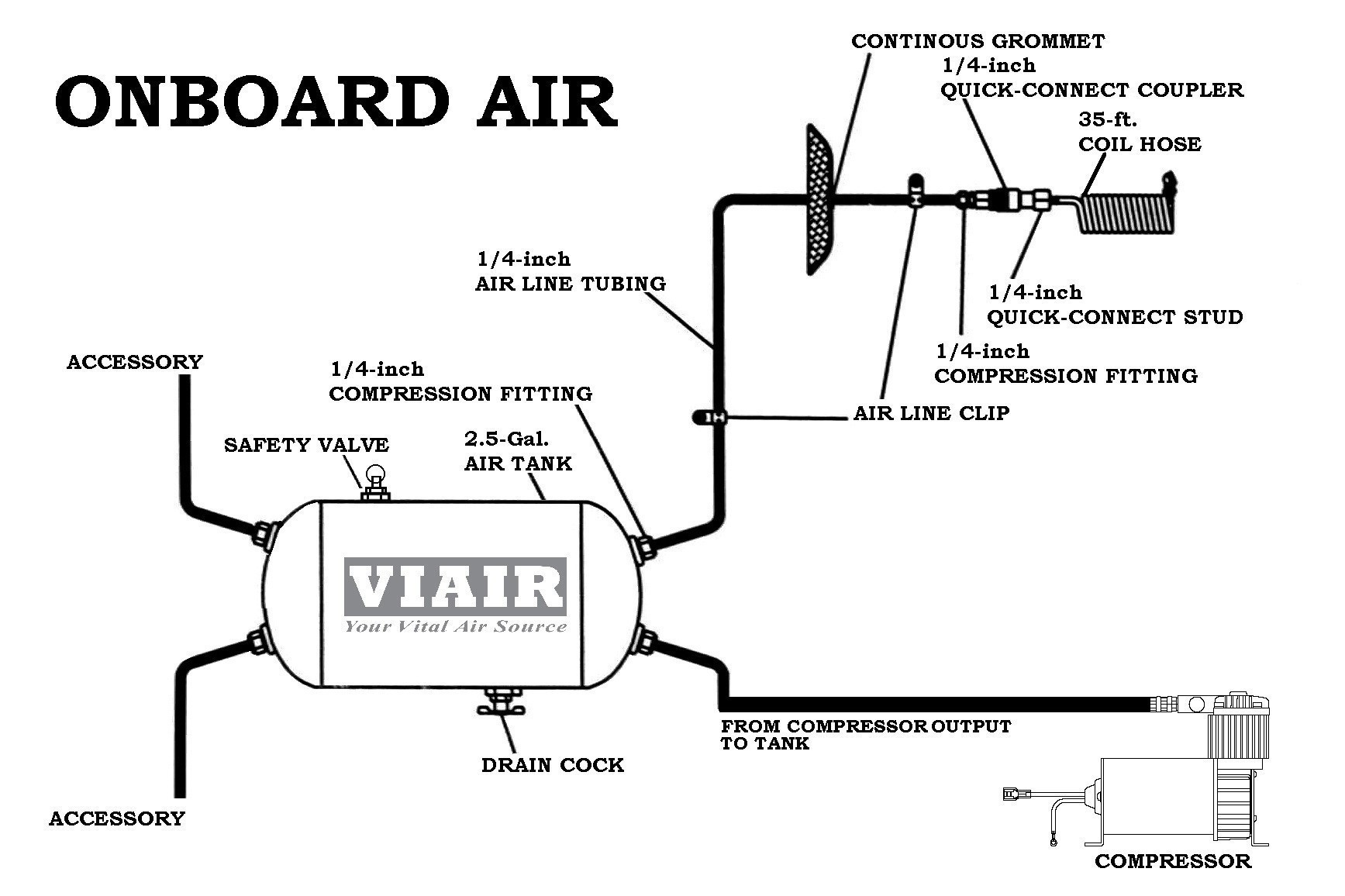 Air Horn Wiring Diagram Moreover Tug Boat Diagram On Cargo