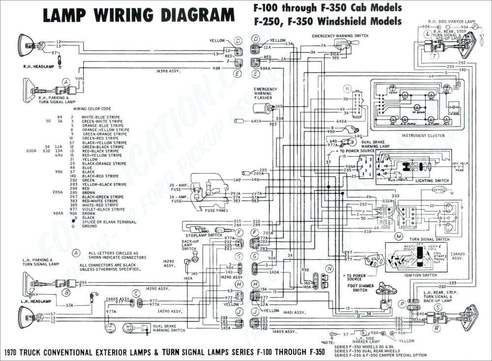 medium resolution of ford windstar engine diagram 2003 ford escape engine diagram 2003 ford econoline van fuse diagram of