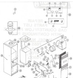 payne payne gas furnace wiring diagram on payne furnace coil heil furnace parts diagram  [ 1480 x 1915 Pixel ]