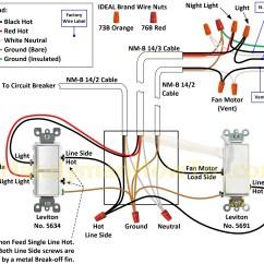50 Amp Gfci Breaker Wiring Diagram 2004 Pontiac Grand Am Stereo Feed Through Method