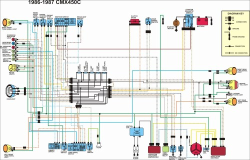 small resolution of rebel wiring diagram schema wiring diagram 2009 honda rebel 250 wiring diagram honda rebel 250 wiring diagram