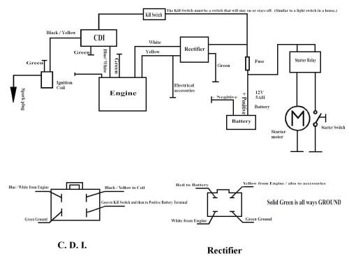 small resolution of pocket bike engine diagram wiring diagram for x18 pocket bike valid x8 pocket bike 110cc wiring