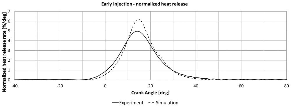 medium resolution of pv diagram heat engine energies free full text my wiring