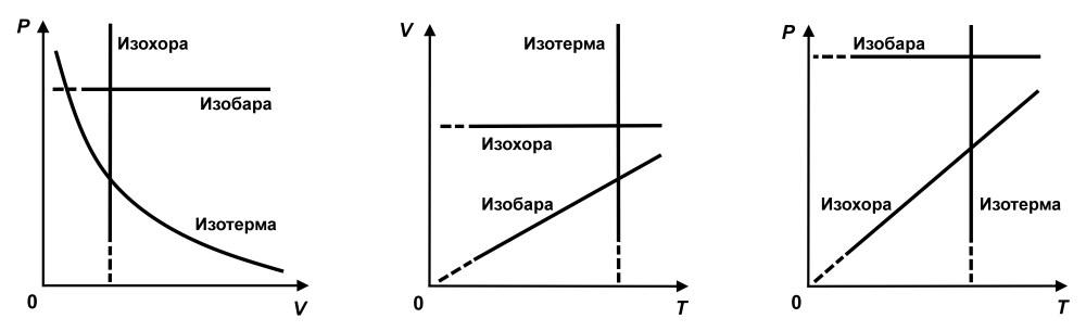 medium resolution of pv diagram heat engine what is isobaric process of pv diagram heat engine energies free full