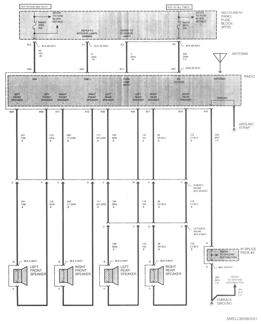 medium resolution of  wiring diagrams of saturn l300 related post