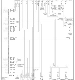 2002 saturn vue fuse diagram wiring schematic wiring diagram view 2002 saturn vue fuse box diagram 2002 saturn vue fuse diagram [ 2206 x 2796 Pixel ]
