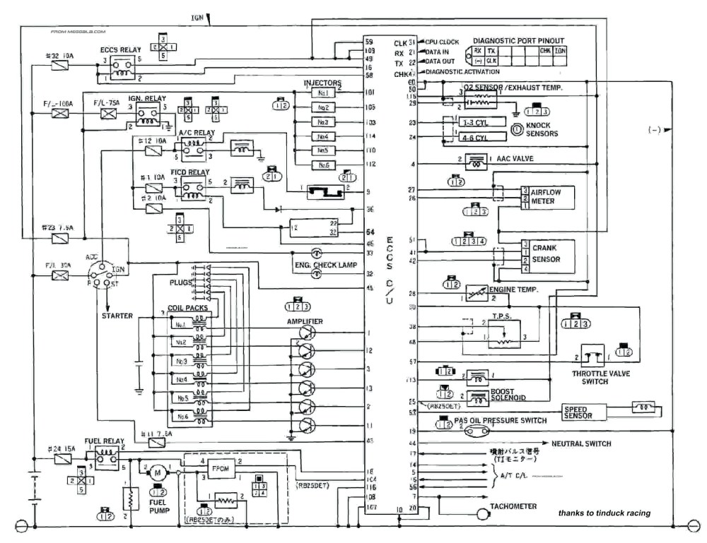 medium resolution of nissan 240sx ecu wiring diagram hecho wiring diagrams konsult 240sx ecu wiring harness