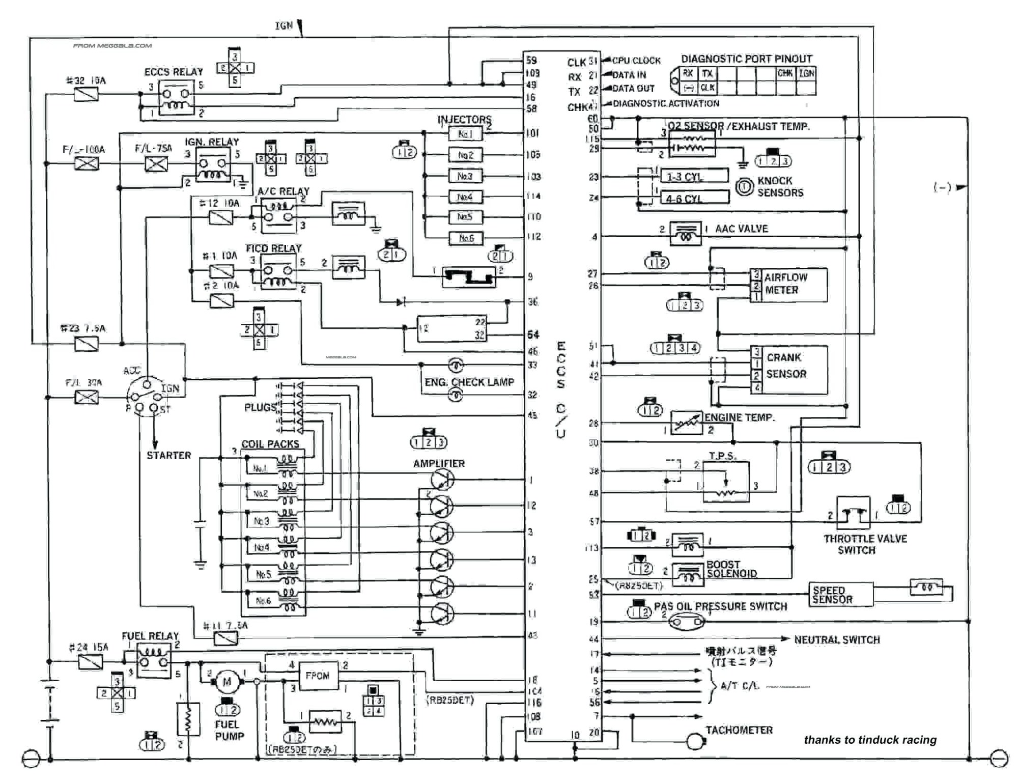 hight resolution of 240sx ecu wiring harness wiring diagram img nissan 240sx ecu wiring diagram hecho wiring diagrams konsult