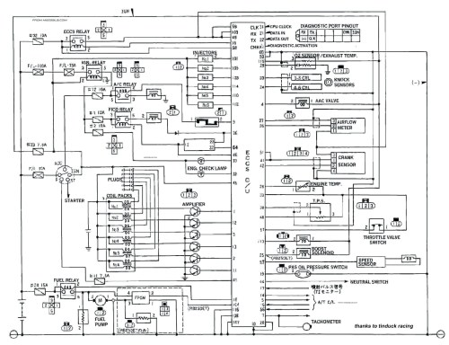 small resolution of 240sx ecu wiring harness wiring diagram img nissan 240sx ecu wiring diagram hecho wiring diagrams konsult