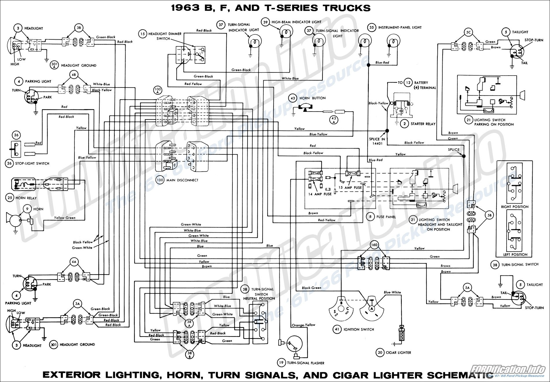 79 Ford Truck Turn Signal Wiring Diagram • Wiring Diagram