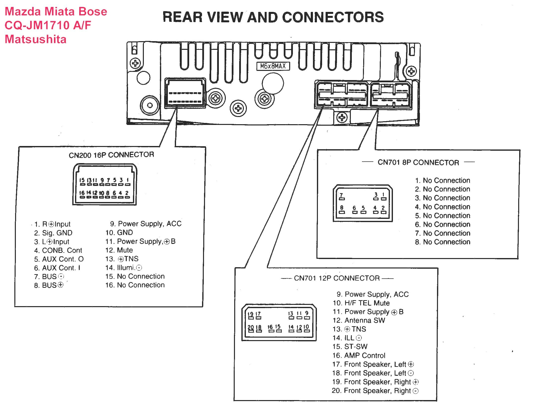 kenwood home stereo wiring diagram generac portable generator for a car radio