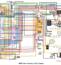 wiring diagram 69 chevelle 1 wire alternator wiring diagram used 1966 chevelle dash wiring harness free [ 2161 x 1378 Pixel ]