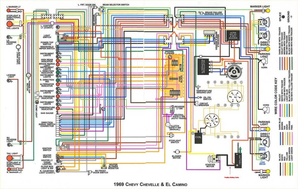 medium resolution of wiring diagram 69 chevelle 1 wire alternator wiring diagram used 1966 chevelle dash wiring harness free