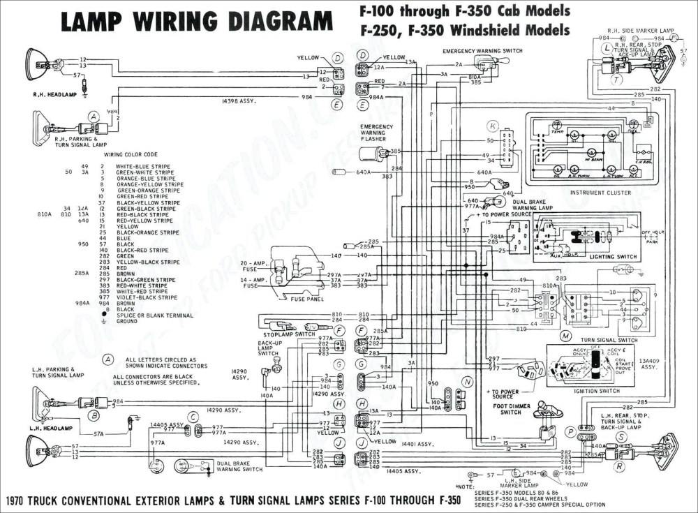 medium resolution of 1984 chevy truck fuse box diagram wiring diagram for home fuse box new 94 ford f53
