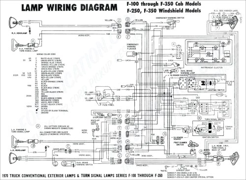 small resolution of 1981 chevy fuse box wiring library 1997 lexus es300 repair manual electrical wiring diagram pdf c2 b7