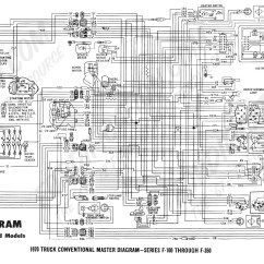 1986 Ford F150 Engine Diagram 2001 Mitsubishi Galant Wiring 85 K10