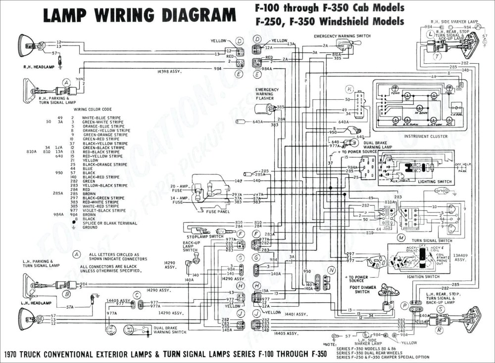 medium resolution of 08 f150 fuse box wiring library1997 ford f150 wiring diagram 08 ford f 150 abs wiring