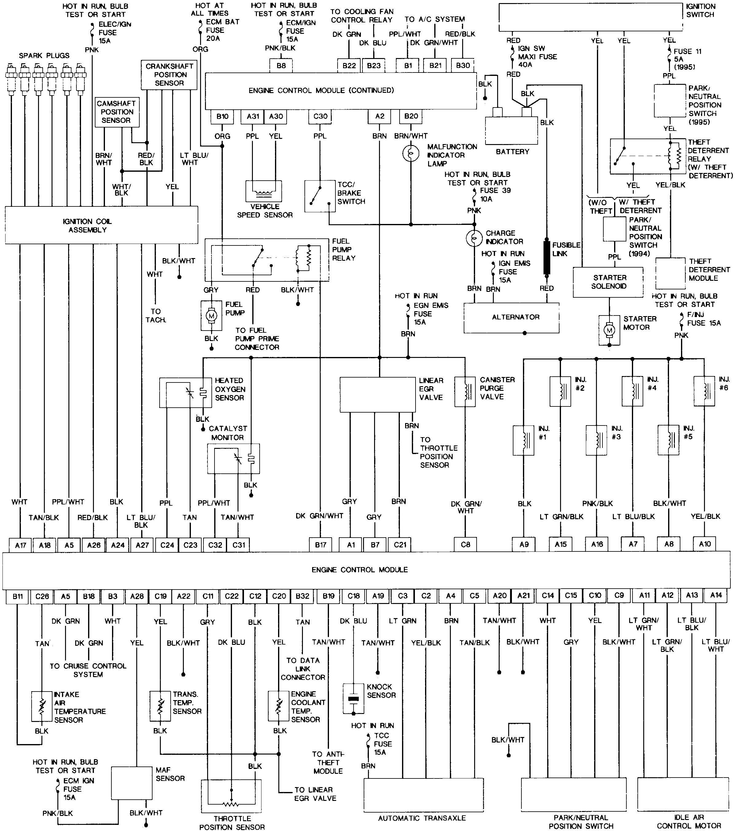 stereo wiring diagram for 1995 buick lesabre