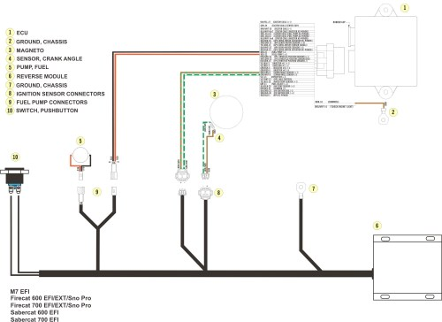 small resolution of 2 pole contactor wiring diagram double pole switch wiring diagram best wire a contactor step 8