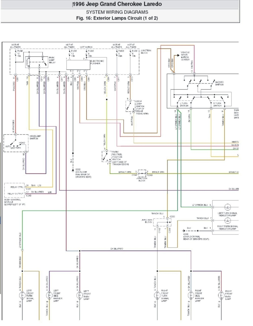 medium resolution of 2000 jeep grand cherokee trailer wiring diagram simple trailer wiring diagram 94 jeep grand cherokee valid