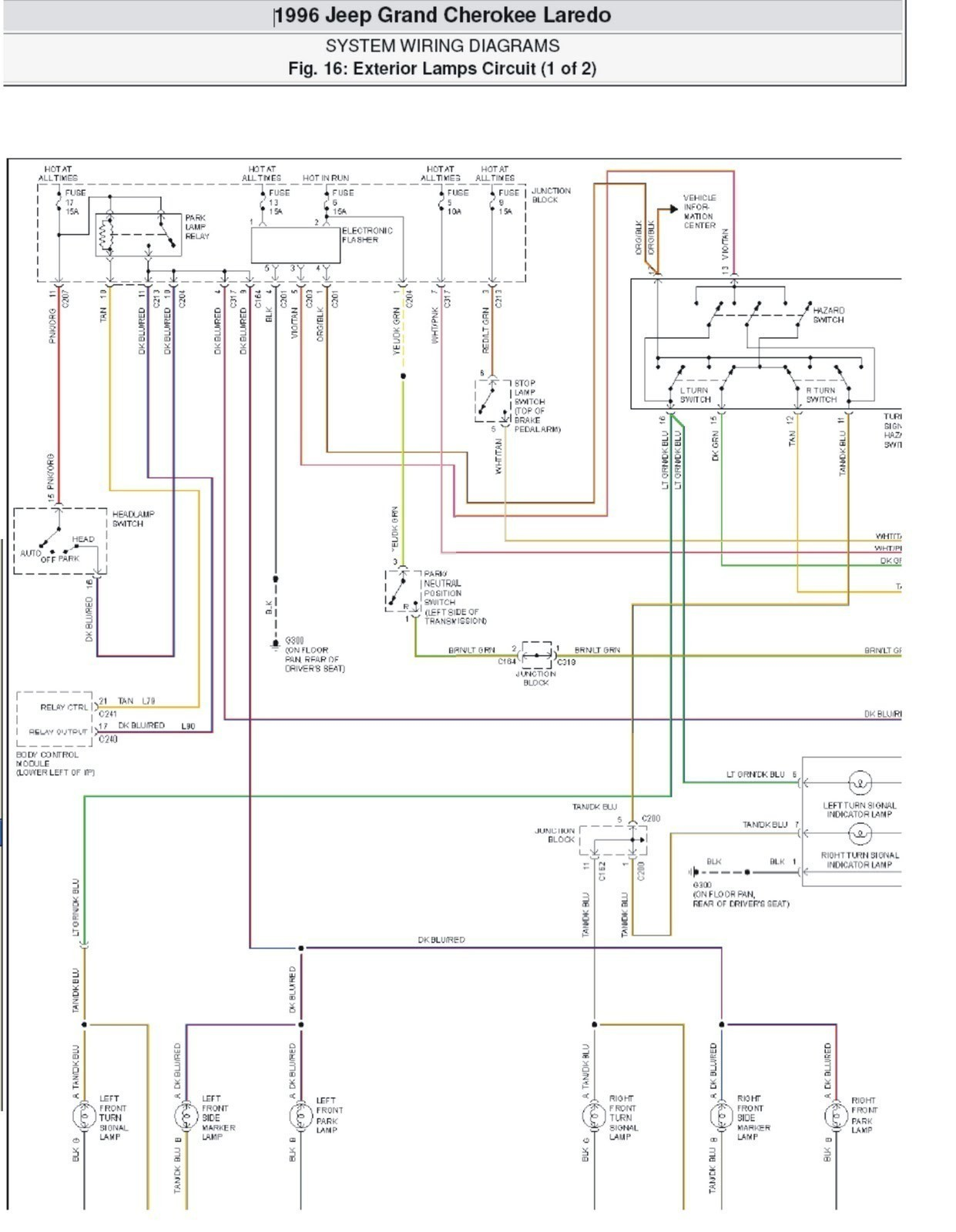 hight resolution of 2000 jeep grand cherokee trailer wiring diagram simple trailer wiring diagram 94 jeep grand cherokee valid