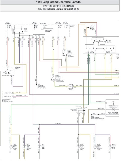 small resolution of 2000 jeep grand cherokee trailer wiring diagram simple trailer wiring diagram 94 jeep grand cherokee valid