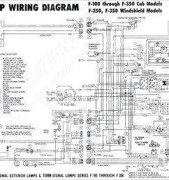 2001 chevy blazer wiring diagram 1997 chevy s10 wiring diagram collection of 2001 chevy blazer wiring [ 1632 x 1200 Pixel ]