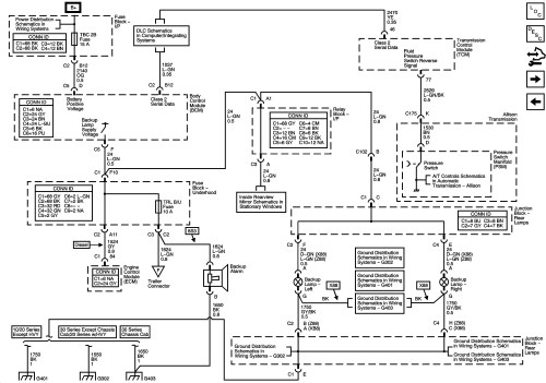 small resolution of c8 transmission wiring diagram ford wiring libraryford expedition engine diagram ford expedition wiring diagram of ford