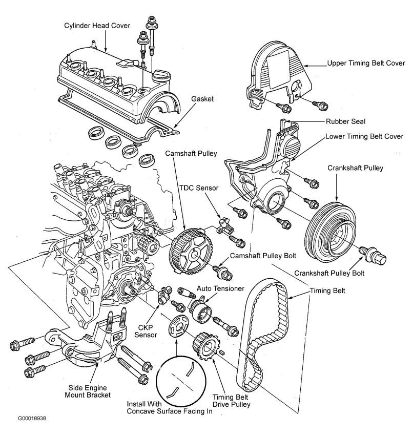 Honda Civic Engine Parts Diagram