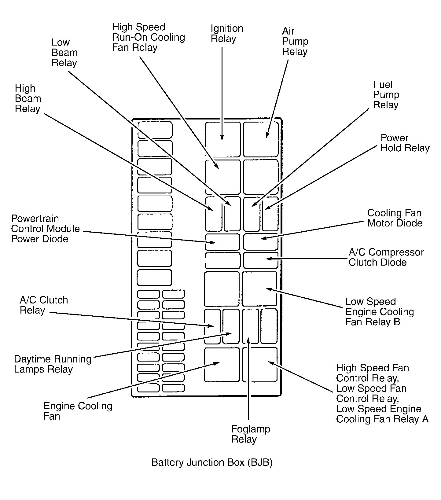 hight resolution of 2002 ford focus se engine diagram 2001 ford focus fuel pump wiring diagram zookastar of 2002
