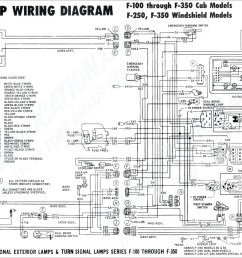 mini truck wiring diagram simple wiring diagram rh david huggett co uk mitsubishi triton mn towbar [ 1632 x 1200 Pixel ]
