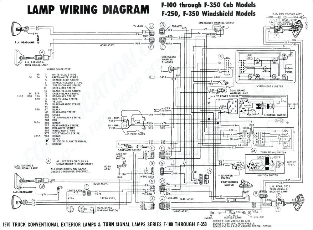 medium resolution of mini truck wiring diagram simple wiring diagram rh david huggett co uk mitsubishi triton mn towbar