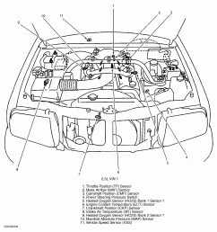 2003 chevy trailblazer parts diagram chevy trailblazer engine diagram example electrical wiring diagram of 2003 [ 2008 x 2206 Pixel ]