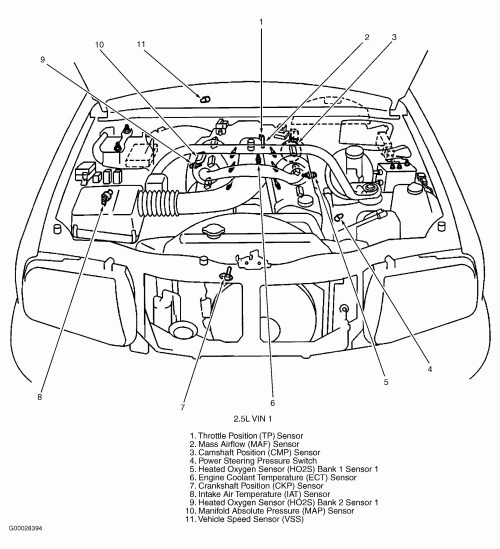 small resolution of 2003 chevy trailblazer parts diagram chevy trailblazer engine diagram example electrical wiring diagram of 2003