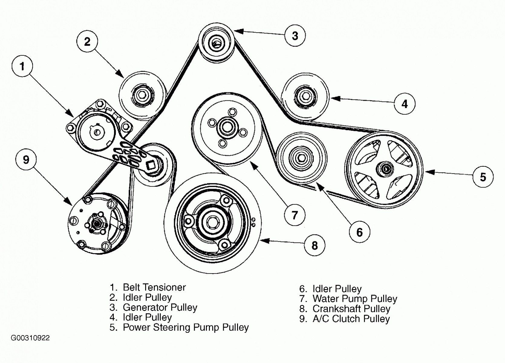 2007 ford taurus engine diagram 1999 mercury cougar radio wiring fuse 2003 f 150 4 2 best library belt 6 diagrams instructions
