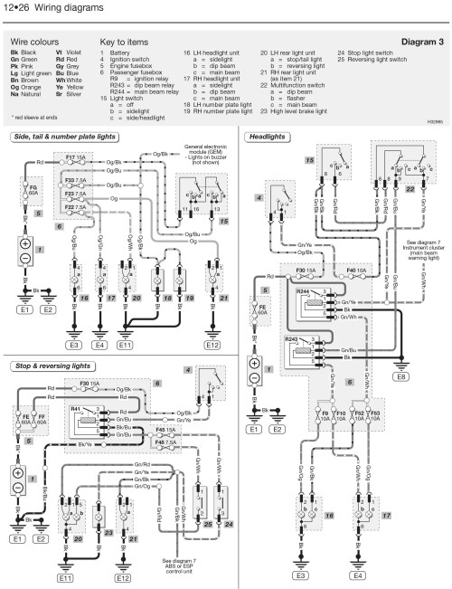 small resolution of ford fiesta wiring diagram pdf wiring diagram golford fiesta wiring diagram wiring diagrams the ford fiesta