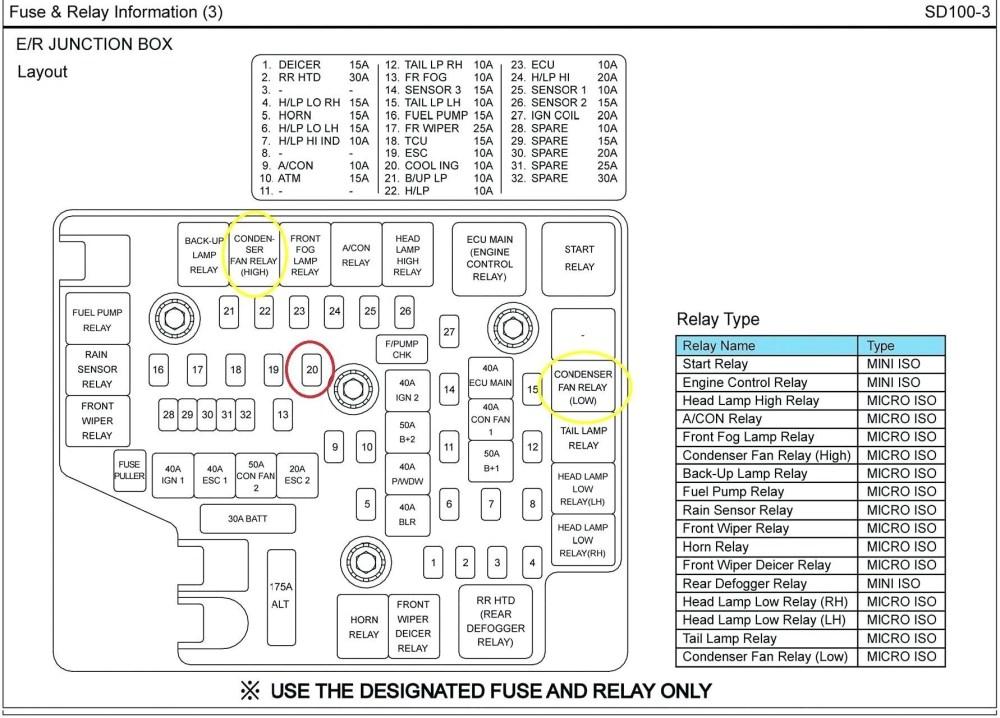 medium resolution of hyundai scoupe fuse box diagram automotive wiring diagrams rh mazhai net 2009 hyundai sonata wiring