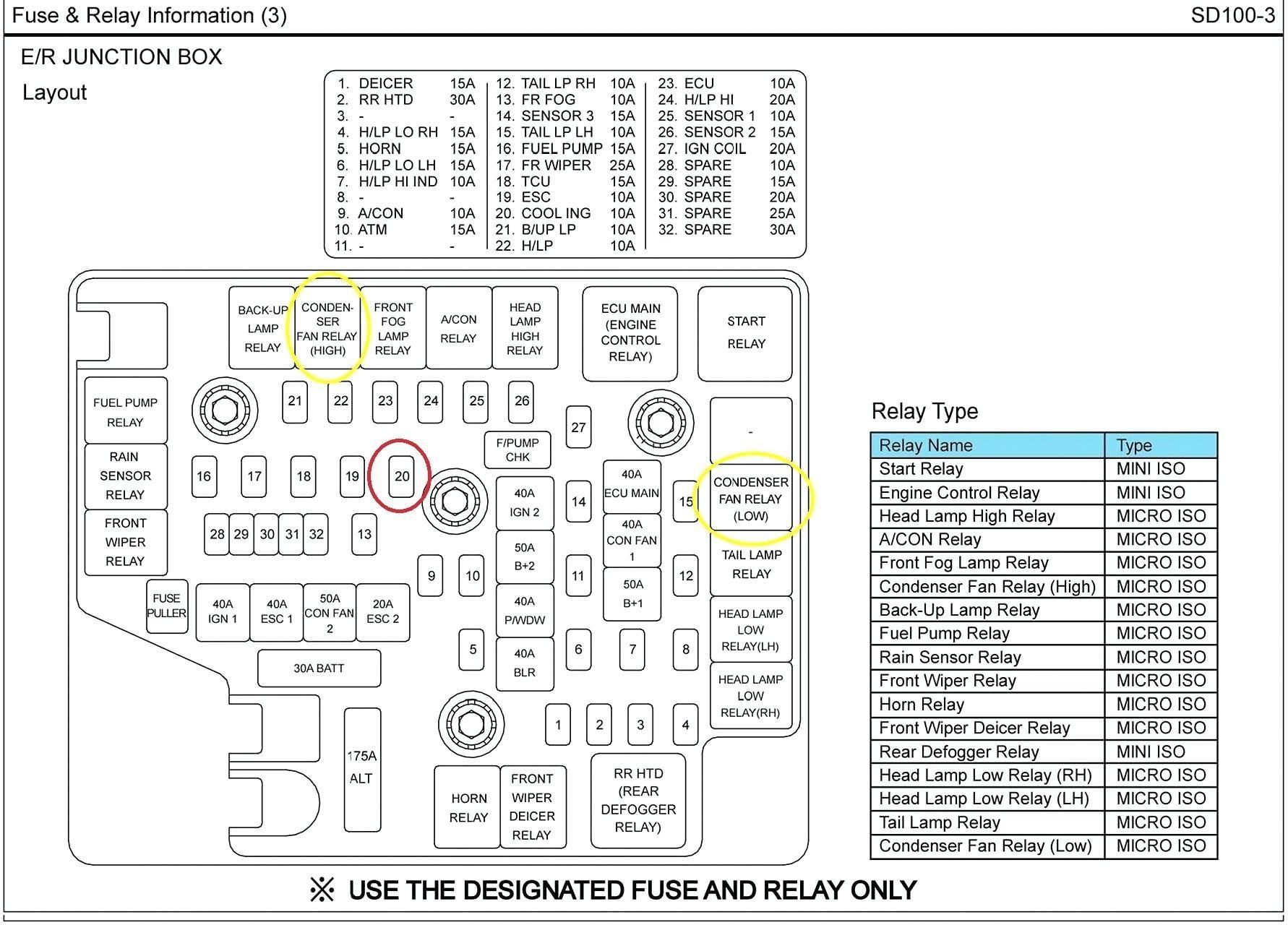 hight resolution of hyundai scoupe fuse box diagram automotive wiring diagrams rh mazhai net 2009 hyundai sonata wiring