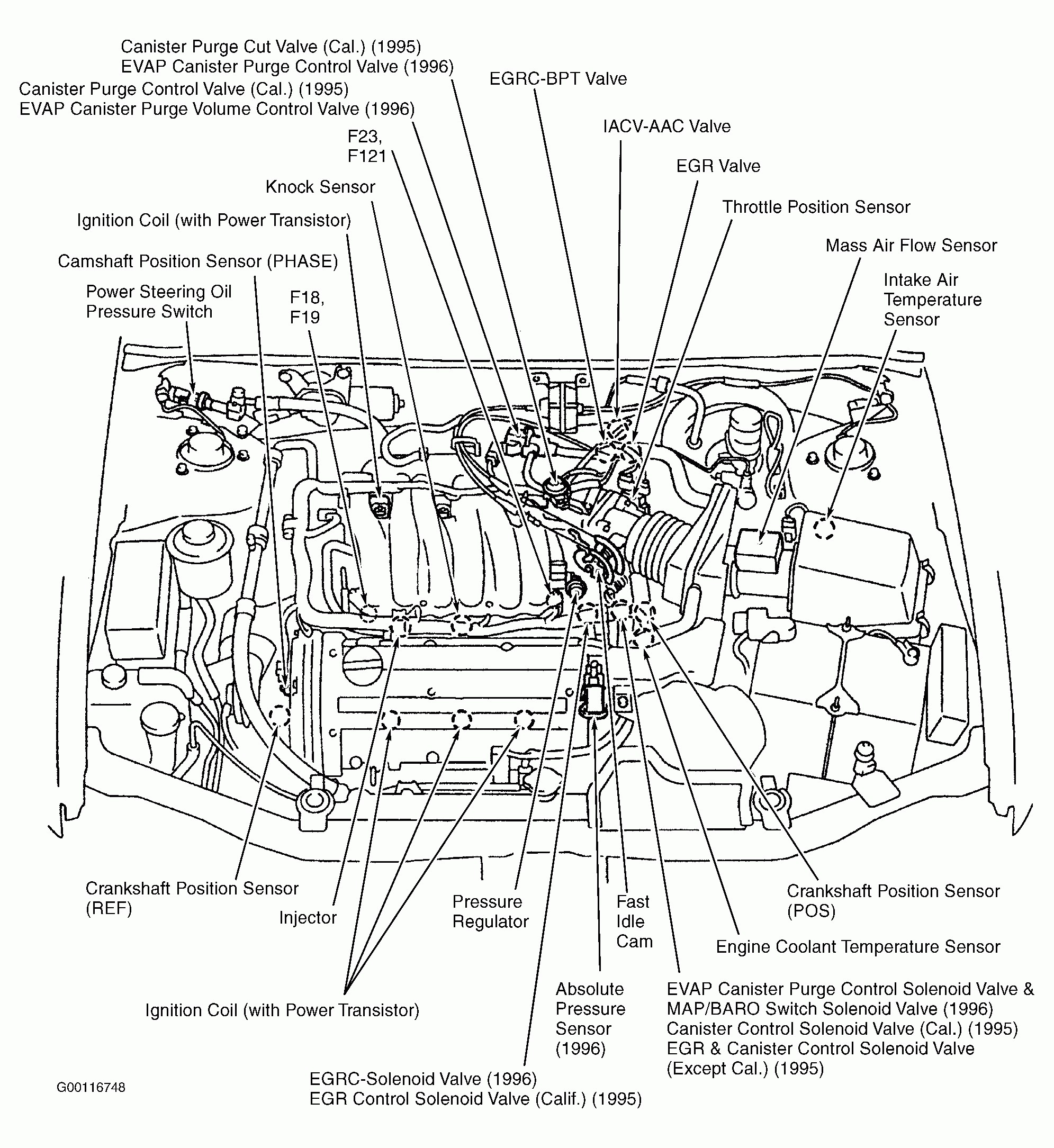 99 Nissan Maxima Ignition Wiring Diagram