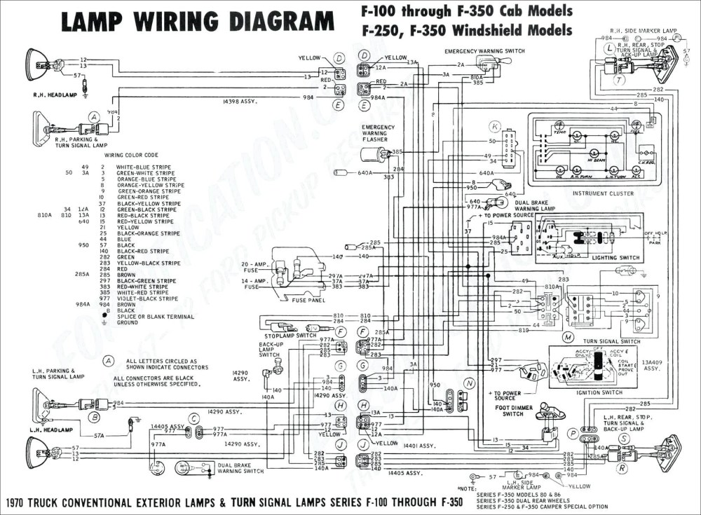 medium resolution of 2004 honda crv engine diagram diagram likewise 2004 honda civic fuse box wiring diagram halo of